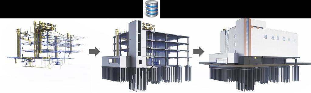BIM: O que significa Building Information Modeling